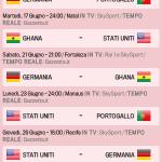 mondiali di calcio 2014 programma